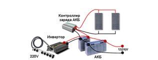 Общий принцип подбора солнечных батарей, аккумуляторов и контроллеров в единую систему