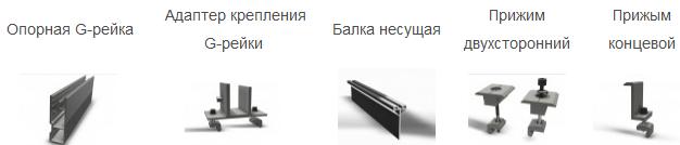 Состав крепления для солнечных батарей Актив Альфа 12G11-P