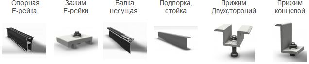 Состав крепления для солнечных батарей Актив Альфа 12F22-P