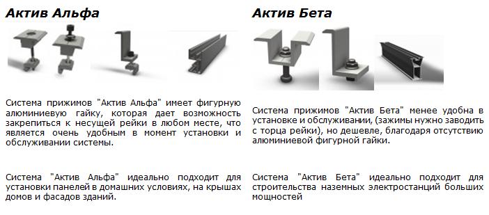 Разница между системами креплений Актив Альфа и Актив Бета